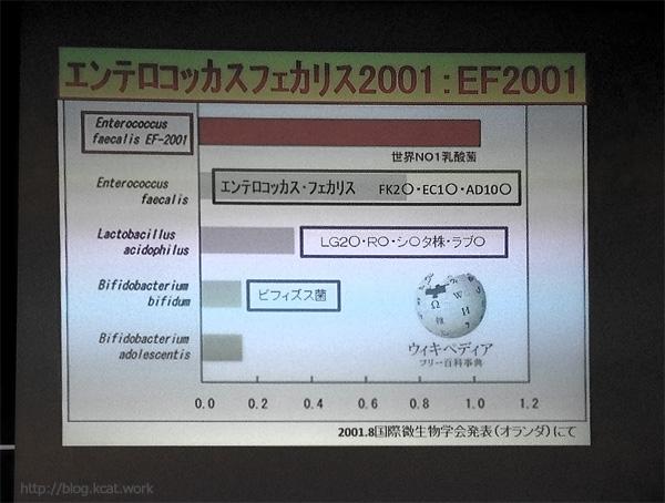 EF-2001との比較