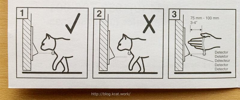 猫ドアのつかい方