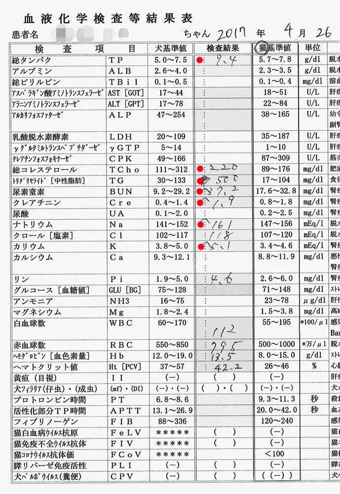 シロ血液検査結果2017/4/26