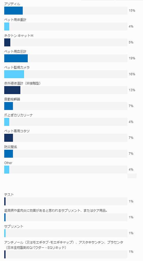 使用レポアンケート途中経過 2018/10/14