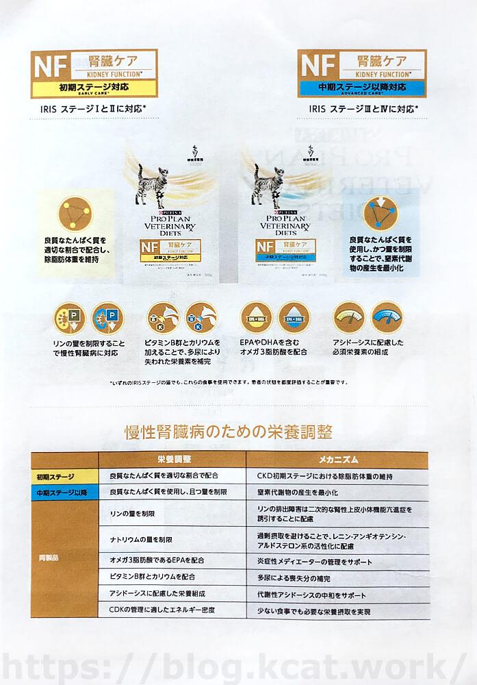 ピュリナプロプランベテリナリーダイエット腎臓ケア初期ステージ 説明書