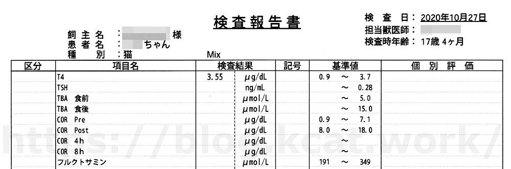 クロの血液検査(甲状腺)結果 2020/10/27